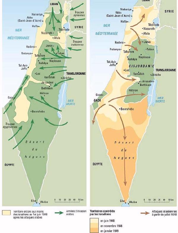 guerre 1948